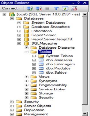 ATI In-Build Conexant ATI AC97 Modem Drivers Windows 7