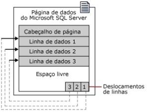 Simulação-Figura1