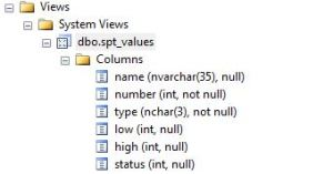 SystemView-SPT_Values
