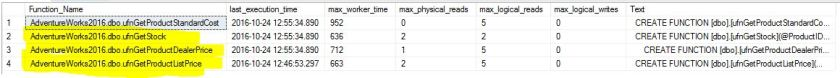 figura1-sys-dm_exec_function_stats